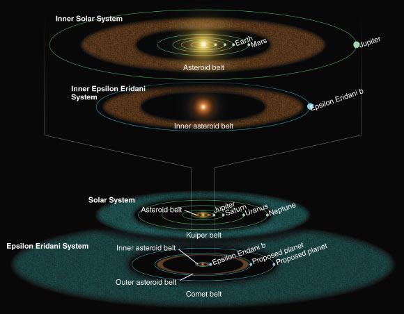 image_4831_2-Epsilon-Eridani